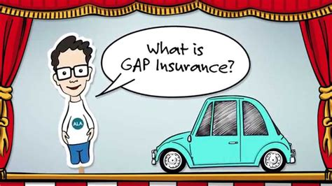 gap insurance youtube