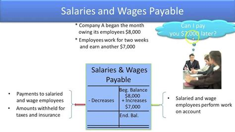salaries and wages define common liability accounts salaries and wages