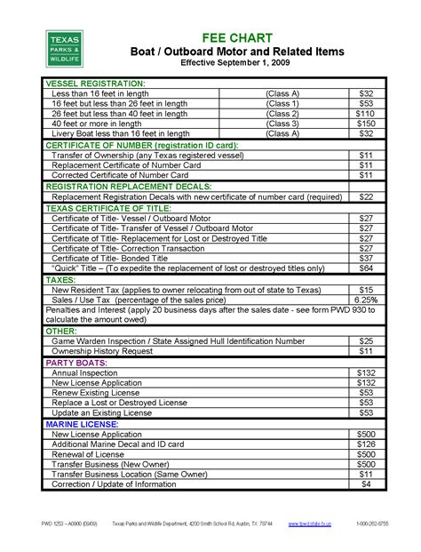 licensing fees boating trades association of texas - Texas Boat Registration Fee Chart