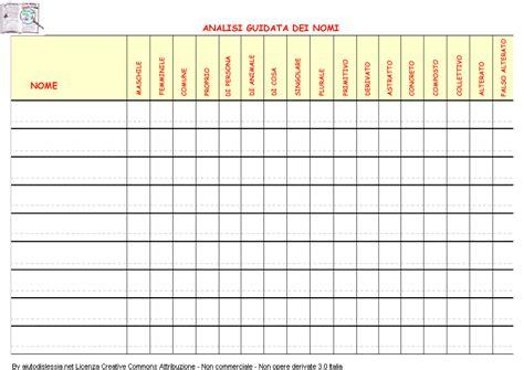 del2 tabelle schema analisi grammaticale verbi fare di una mosca