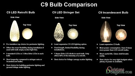 c7 c9 christmas lights difference mouthtoears com