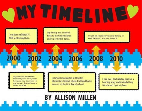 Make A Personal Timeline Poster School Project Poster Timeline Poster Template