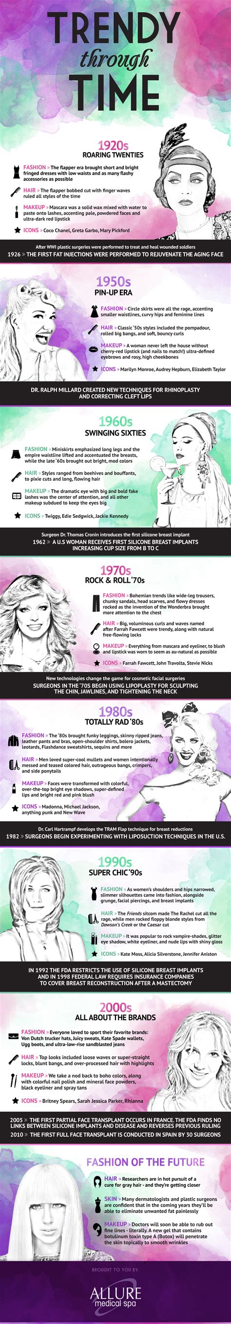 history of hari cuts in malaysia women s makeup throughout history life style by