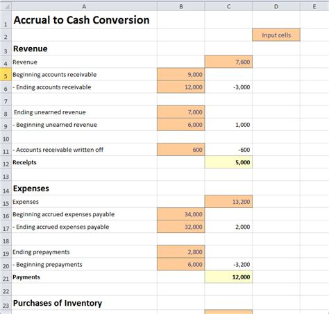 Accrual Accounting Excel Template by Accrual To Conversion Excel Worksheet Entry