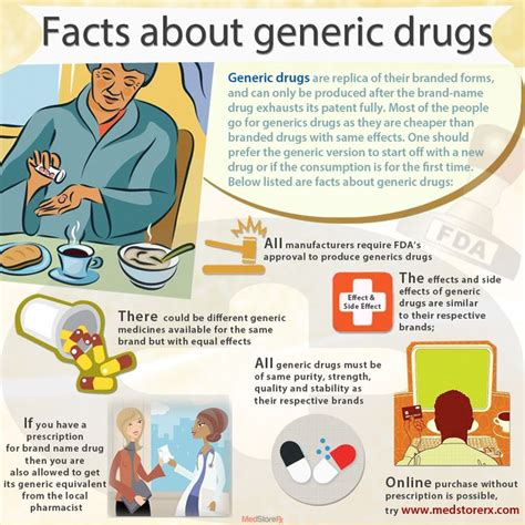 Pharmacy Facts by 25 Best Images About Generic Drugs 101 On