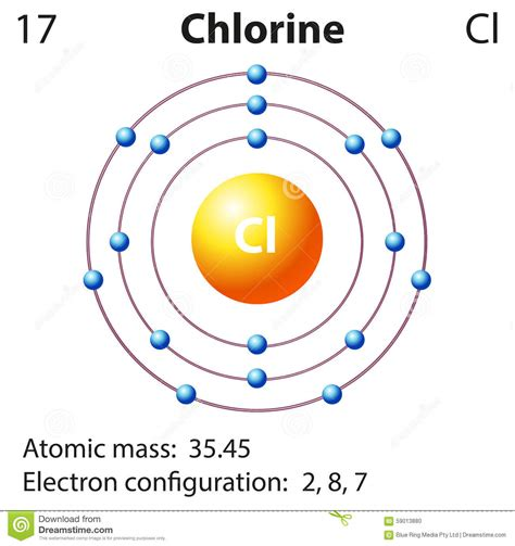 element diagram chlorine illustrations vector stock images