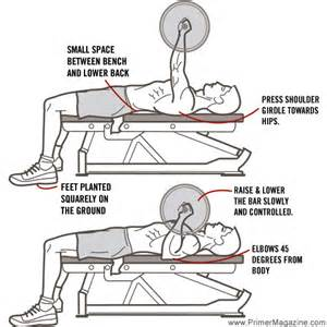 proper benching mobility monday how to turn your bench press from bro to pro