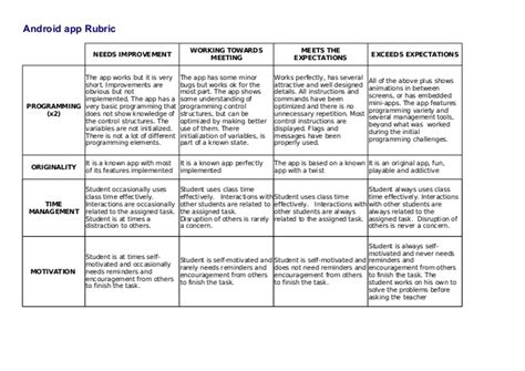 App Design Rubric | appinventor android app assessment rubric