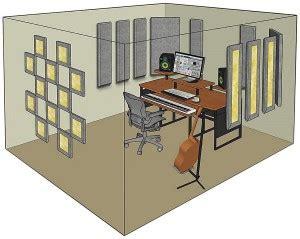 Small Home Studio Acoustic Treatment Acoustics Treatment For A Small Home Studio Become A