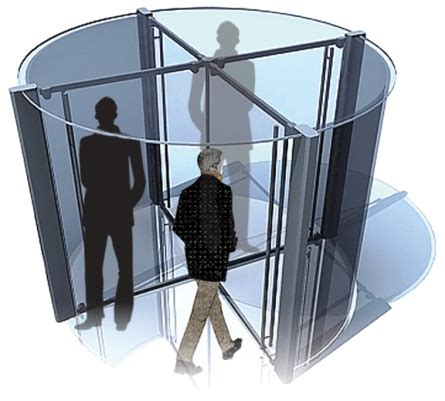 Revolving Door Definition by Revolving D 233 Finition What Is
