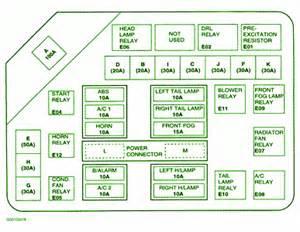 2000 hyundai elantra fuse box diagram circuit wiring diagrams