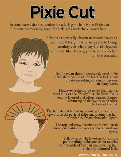 pixie cut instructions pixie instructions hair pinterest pixies hair cuts
