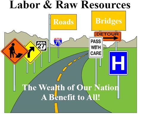 labor resources books how labor and resources can create money