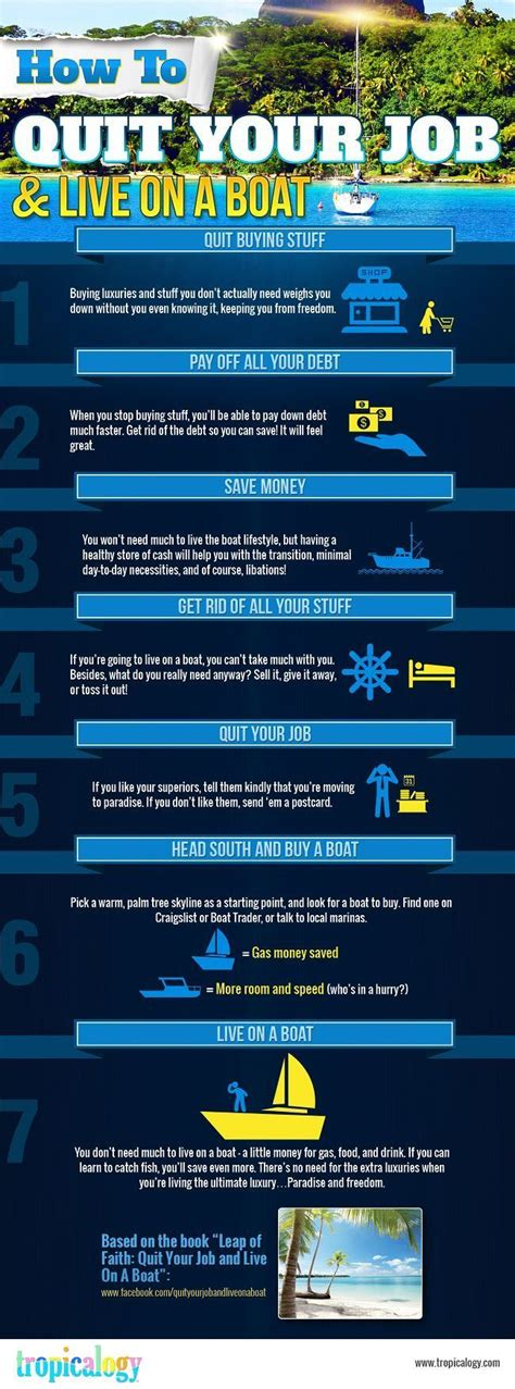 living on a boat jobs 16 best great loop maps and burgees images on pinterest