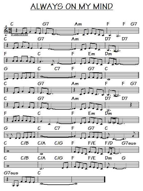 country music guitar chord progressions piano piano chords songs piano chords and piano chords