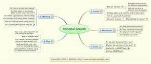 personal growth xmind online library