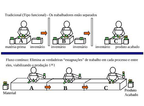 layout strategy of toyota layout toyota