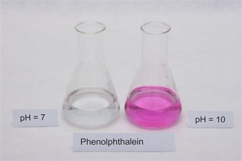 phenolphthalein color acid base titration end point indicators preparation