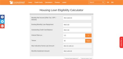 housing loan calculator rhb estimate home loan qualification home review