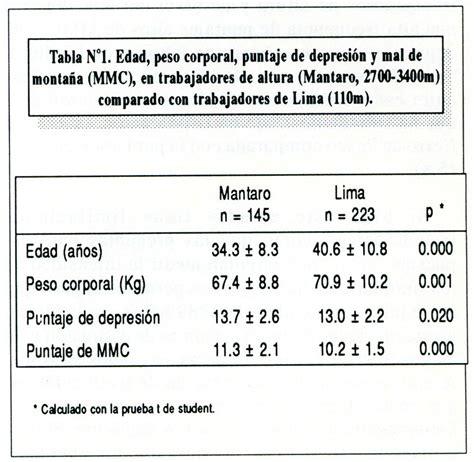 tabla de peso corporal de metros y libras tabla de peso corporal de metros y libras