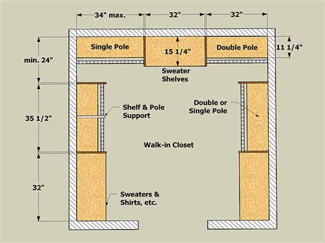 Wardrobe Closet Dimensions by Gary Katz