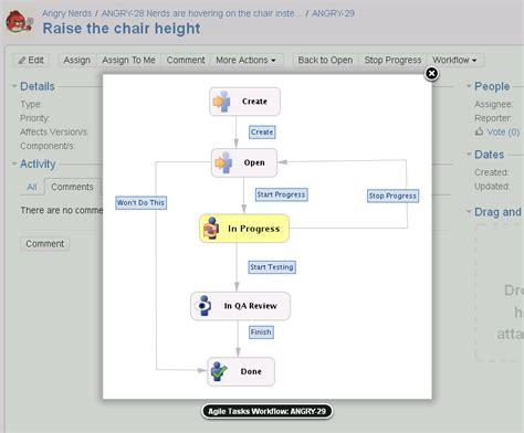 jira workflow engine jira 4 4 dive visual workflows for all atlassian