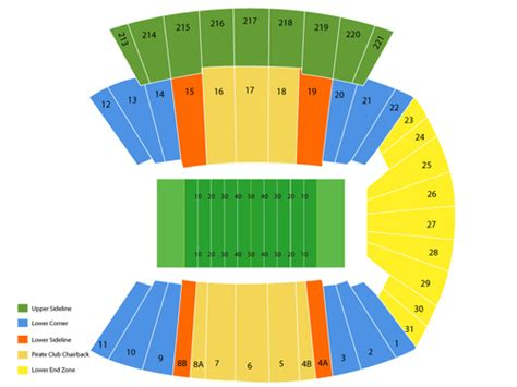 dowdy ficklen stadium seating chart dowdy ficklen stadium seating chart and tickets