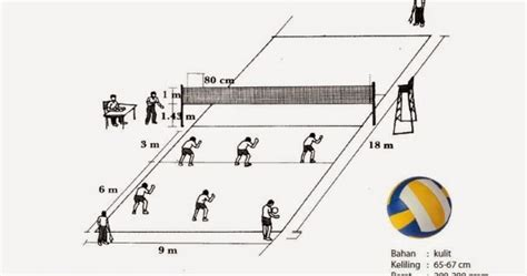 Bola Futsal No 4 Pake Foto Dan Nama ukuran bola voli standar nasional dan internasional beserta ukuran lapangan dan netnya
