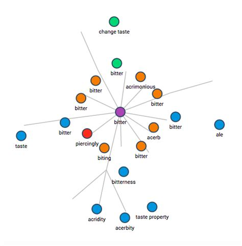 d3 force layout update nodes javascript reload d3 js graph on node click stack overflow