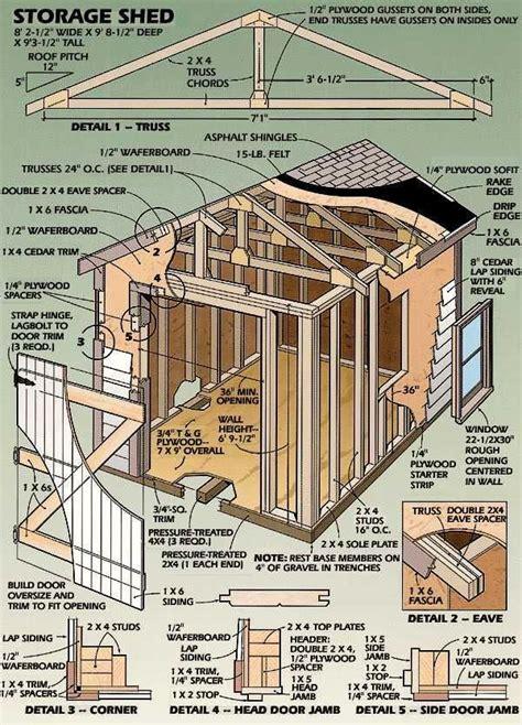 building wooden shed plans   plans ca