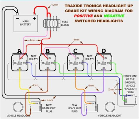 headlight wiring upgrade landyzone land rover forum