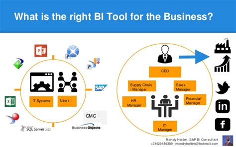 What Is The by Bi Tutorial Right Bi Tool For The Business