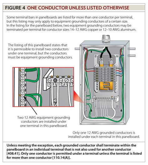 electrical panel wiring standards general installation requirements part vi ec mag