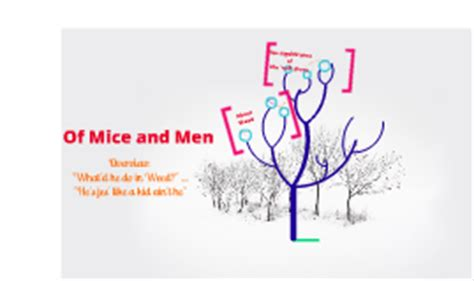 section 3 of mice and men valentina ting on prezi