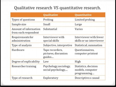 exles of themes qualitative research qualitative research ppt video online download