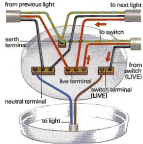 Wiring A Ceiling Light Uk Ceiling Wiring Diynot Forums