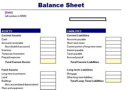 Credit Card Balance Sheet Template Balance Sheet Template
