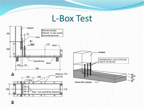 l in a box standard test on fresh concrete