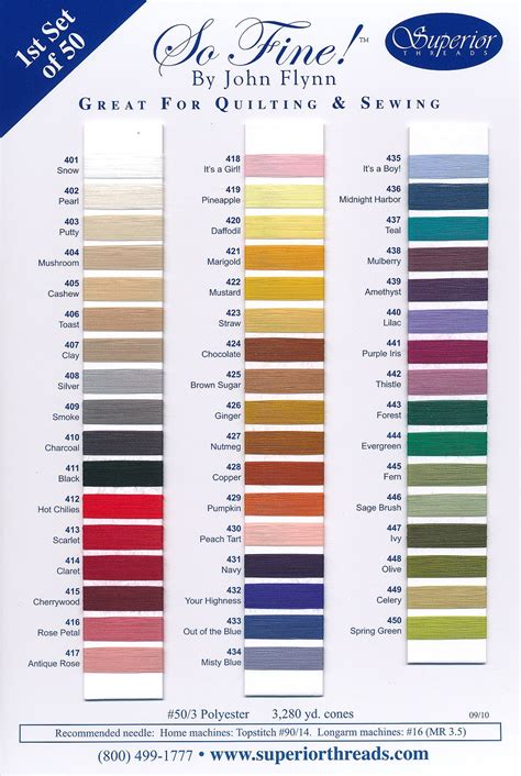 fifties colors longarm quilting thread options the sewing fools