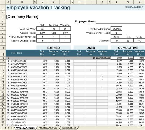 Vacation Accrual And Tracking Template With Sick Leave Accrual Employee Vacation Accrual Template
