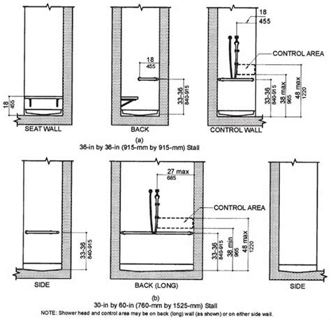 bathroom building codes shower stall dimensions full size of shower unit ideas