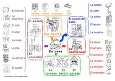 preguntas en ingles y español personales espa 241 ol vocabulario videos juegos on pinterest