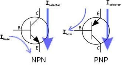funcionamiento transistor npn y pnp transistores mantsoft