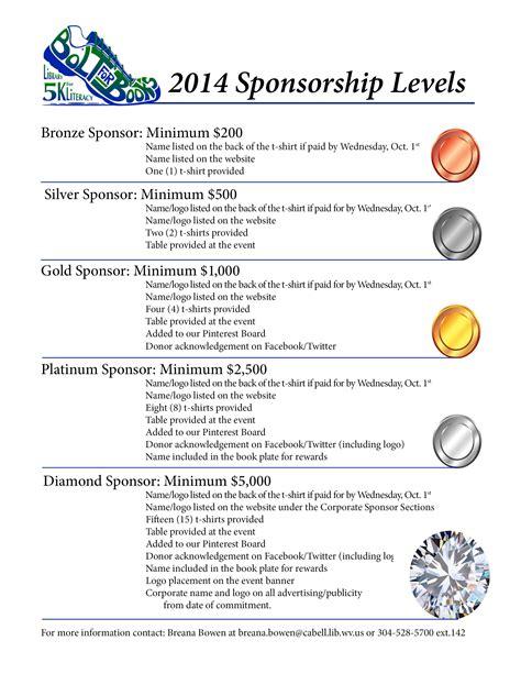event proposal sample sponsorship proposal best event proposal