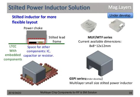 power mag inductors 28 images avx develops new lmax series inductors for consumer and