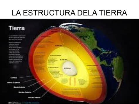 de la tierra a 1478331291 la tierra subsistemas