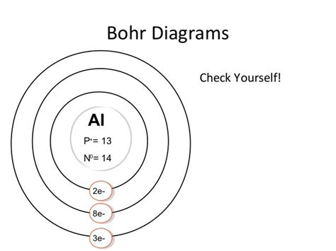 bohr diagram for potassium bohr model diagram potassium images how to guide and