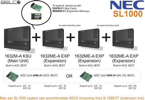 Pabx Nec Sl1000 4 Line 16 Extension nec keyphone sl1000 package 408 1 3 packages keyphone pabx