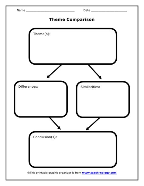 comparing themes in literature graphic organizer theme comparison organizer teach nology com esl