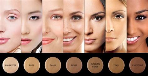 choosing a lshade how to choose the right foundation a simple guide